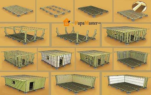 этапы строительства каркасного
